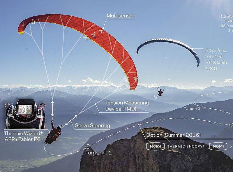 paragliding_knowledge